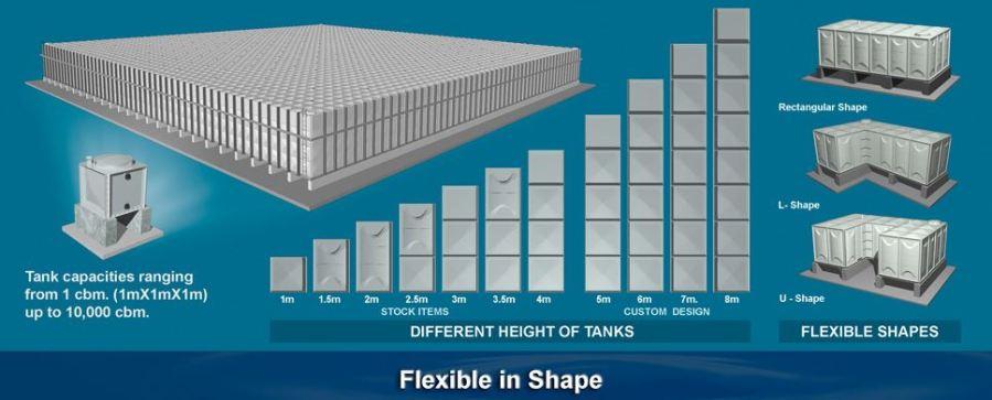FTC Tank Samples